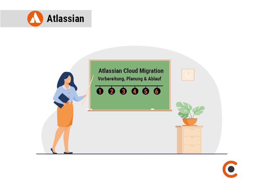 Atlassian Cloud Migration