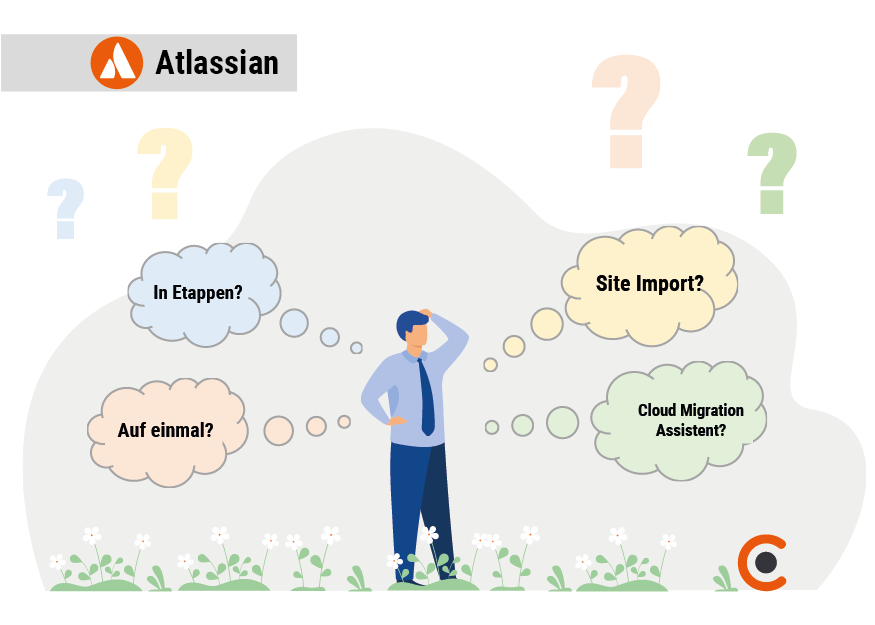 Atlassian Cloud Migration - Best Practices für Jira und Confluence