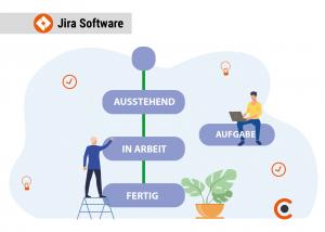 Jira Workflows - aufbau und Möglichkeiten