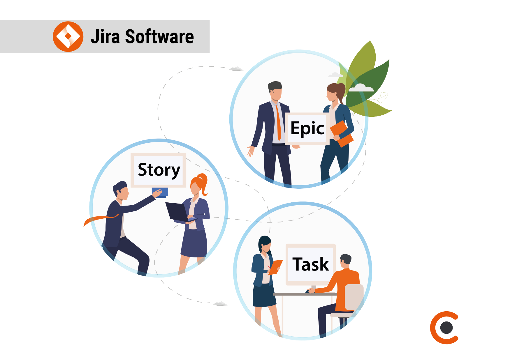 Jira-Epic-vs.-Story-vs.-Task